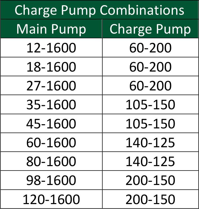 PCP Charge Pumps